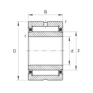 17 mm x 29 mm x 20 mm  INA NKI17/20 INA Bearing