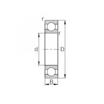 40 mm x 68 mm x 9 mm  CYSD 16008 CYSD Bearing