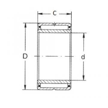 17 mm x 29 mm x 20 mm  FBJ NKI 17/20 FBJ Bearing