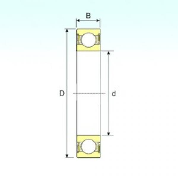 12 mm x 24 mm x 6 mm  ISB 61901-2RS ISB Bearing #3 image