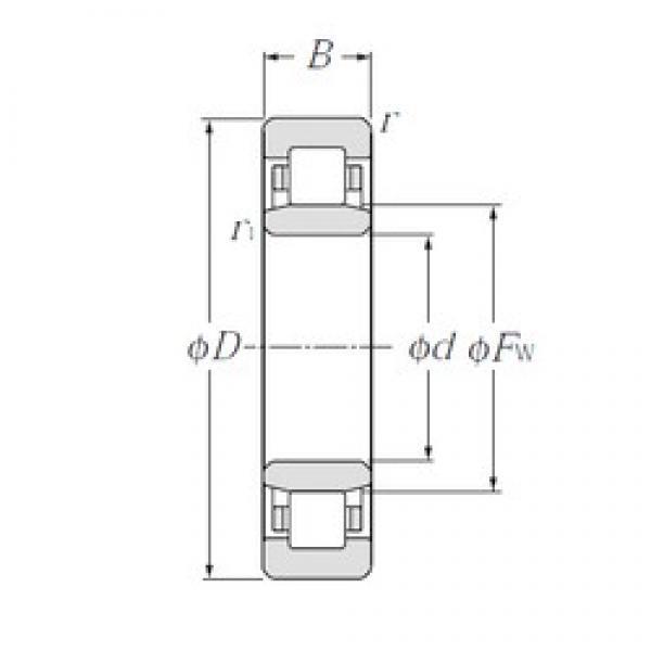 60 mm x 110 mm x 28 mm  CYSD NU2212E CYSD Bearing #3 image